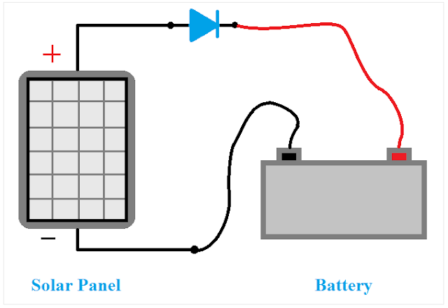 Solar Panel Diode Connection