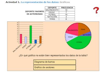 http://www.ceipjuanherreraalcausa.es/Recursosdidacticos/QUINTO/datos/03_Mates/datos/05_rdi/ud15/1/01.htm