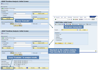 ABAP Runtime Analysis (SE30) – How to analyze ABAP program flow