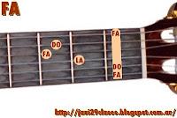 tutorial del feliz cumpleaños en guitarra