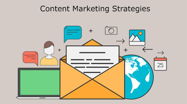 best content marketing strategies