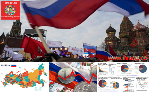 rusia export, rusia import