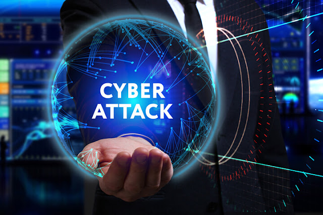 Types of Cyber Attackls Explained & Best Practices