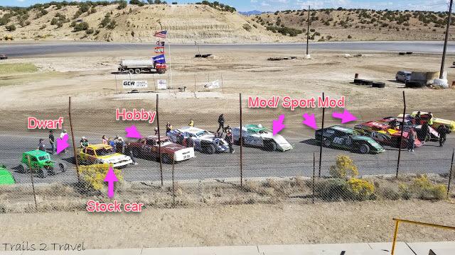 Desert Thunder Stock Car Races