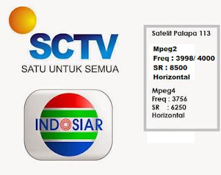 Frekuensi SCTV dan Indosiar Mpeg2