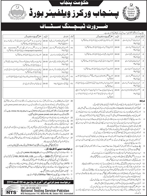 Govt Educators Jobs in Punjab Workers Welfare Boards through NTS for SSE, ESE and PTI
