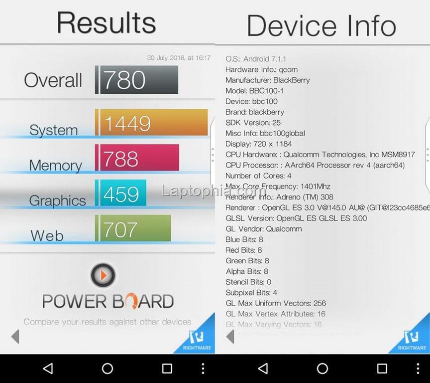 Benchmark Basemark OS II BlackBerry Aurora