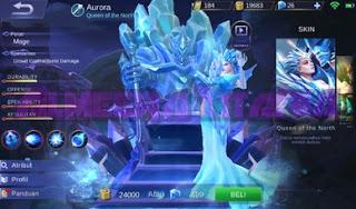 Item Terbaik Aurora