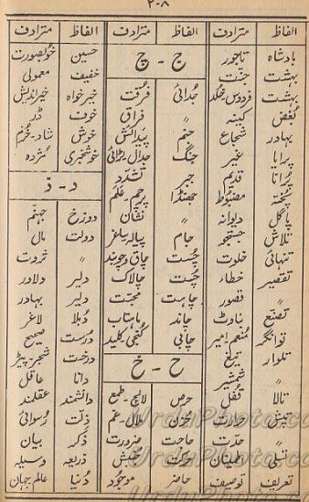 Alfaz Mutradif In Urdu For Class 4
