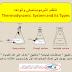 النظام الثيرموديناميكي وأنواعه Thermodynamic System and its Types