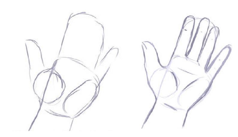 Desenhe Tudo Desenho Da Mao E Pe