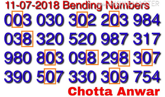 AKSHAYA AK-353 bending number Kerala lottery Guessing by Chortta Anwar on 11-07-2018