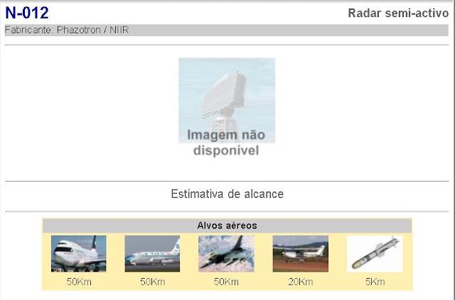 N-012 Radar semi-activo