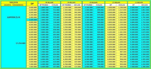 Price List Yamaha, Kredit Motor Yamaha, Harga Motor Yamaha, Promo Yamaha, Harga Kredit Motor Bebek Yamaha, Yamaha Jupiter Z1 FI