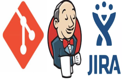 GIT-Jenkins-Jira for Continuous Integration and Testing