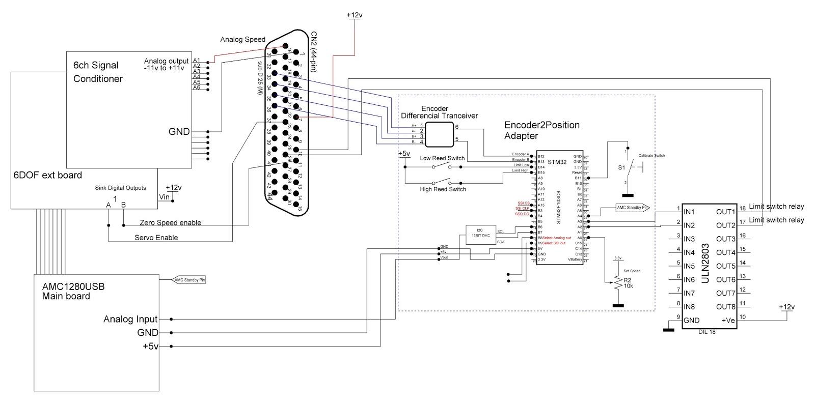 thanos 6dof motion simulator electronics