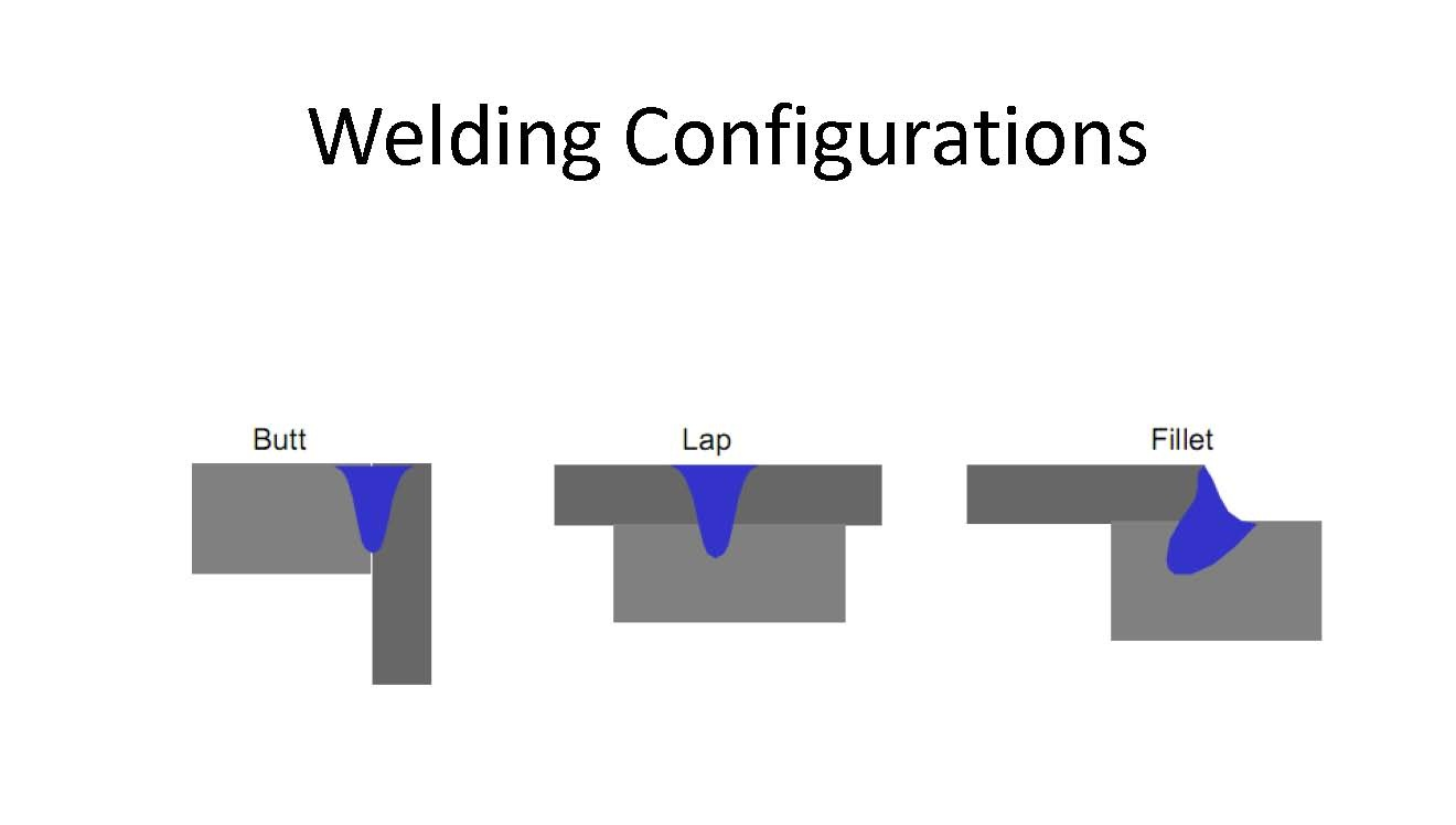 Basics Of Laser Welding Hardfacing Cladding And Block Diagram