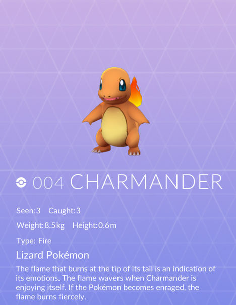 Charmander, Pokemon Go Monster   I-ZEA Trusted Tech News Portal