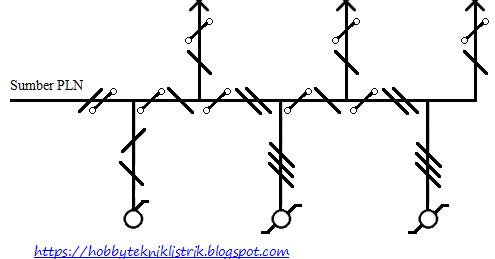 Diagram Instalasi Penerangan 3 lampu hidup mati berurutan