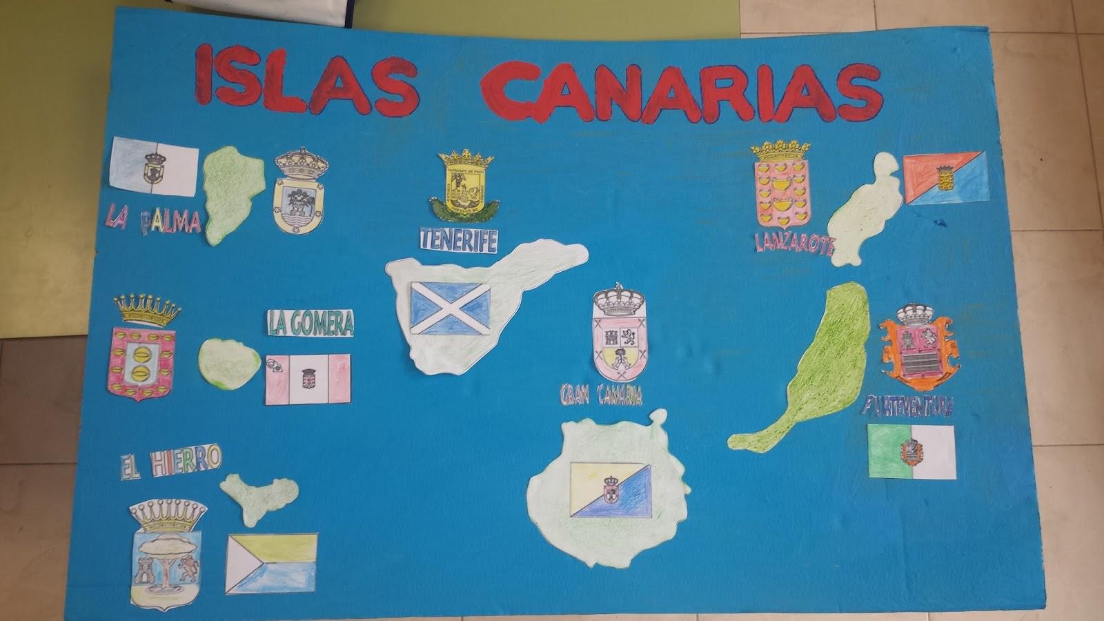 Mural Dia De Canarias Centro Ocupacional Civitas