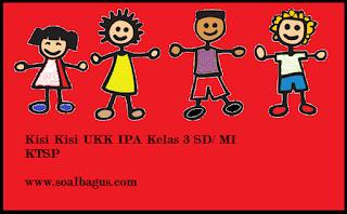 Download kisi kisi penulisan soal ukk ipa kelas 3 kurikulum ktsp/ semester 2/ genap file pdf doc. gratis, gampang download tidak ribet.