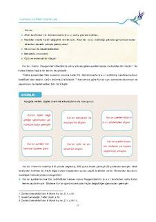 9. Sınıf Kuranı Kerim Ders Kitabı Cevapları Tutku Yayınları Sayfa 11