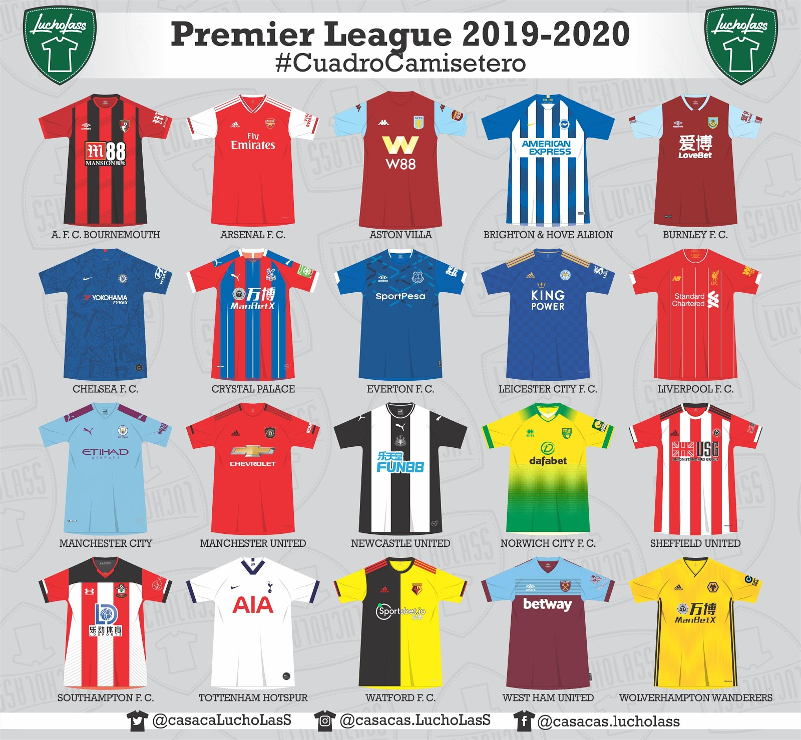 7a2f4241 All 20 Home Kits In Detailed Illustrations - All 19-20 Premier League Kits  Leaked / Released So Far