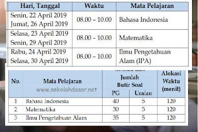 Jadwal USBN SD/MI Dilaksanakan 22 - 24 April 2019