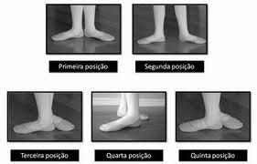 posições do balé