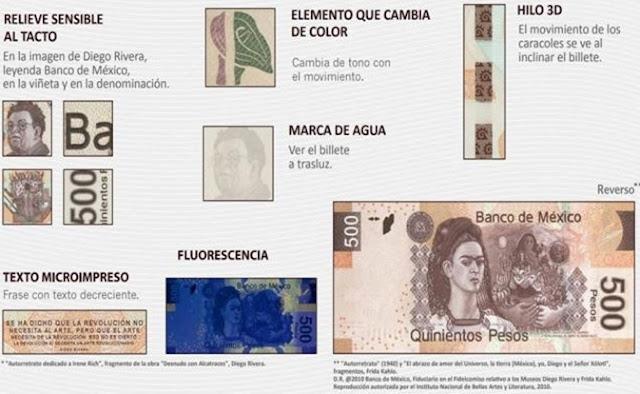 Dinero, economía, pagar,