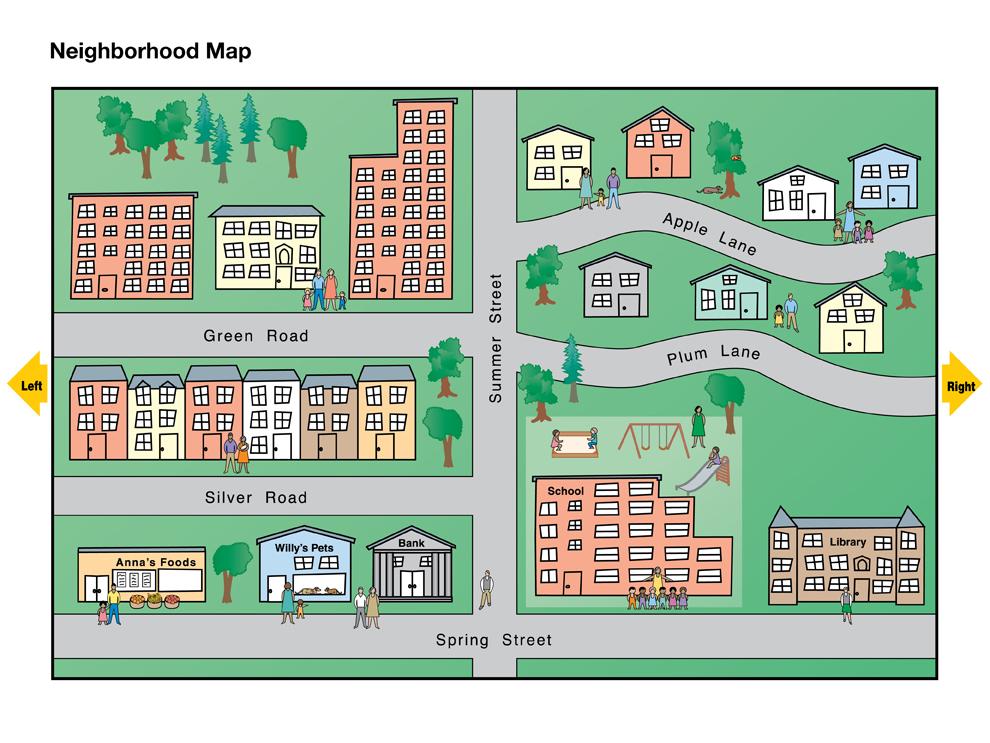 Rodrigo Guevara's Blog: My Neighborhood