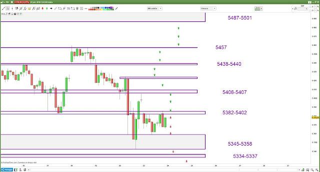 matrice de trading mardi cac40 24/07/18