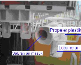 Mesin Pencuci Piring (Dishwasher) propeler