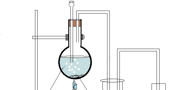 ICSE CHEMISTRY: Preparation of HCl gas in laboratory