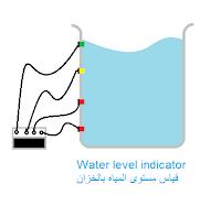 قياس مستوى المياه في الخزان