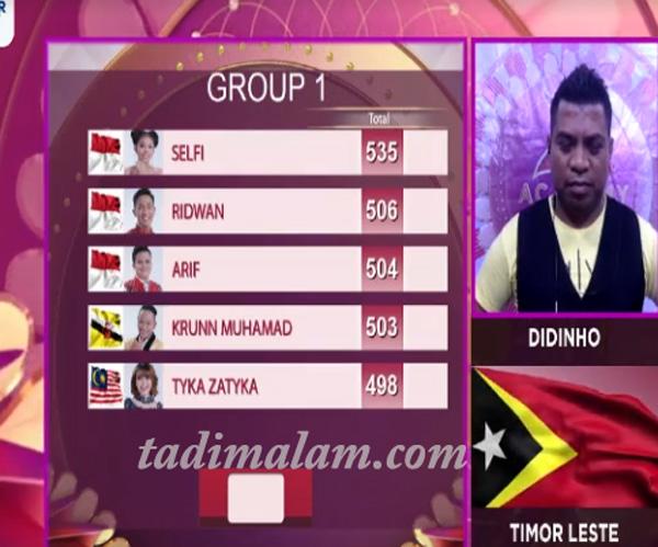 top 10 Hasil DA Asia 4 Yang Tersenggol Tadi Malam