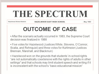 law and securing citizens rights the example of the hazelwood vs kuhlmeier case Hazelwood vs kuhlmeier (1988) - supreme court cases hazelwood v kuhlmeier - civil rights or civil liberties  301 x 350 png 102 кб the law of the student press - ppt video online download hazelwood vs kuhlmeier - court laws 250 x 194 jpeg 26 кб wwwslidesharenet.