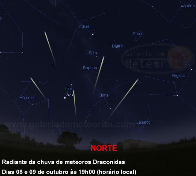 radiante da chuva de meteoros draconidas