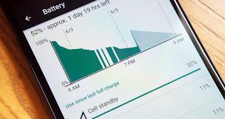 ¿Cómo soluciono el consumo de batería excesivo?