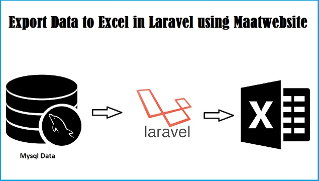 How to Export Mysql Data to Excel File in Laravel | Webslesson