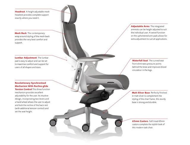 best ergonomic office chairs definition
