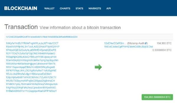 Bitcoin handel trend erkennen dax trading strategie