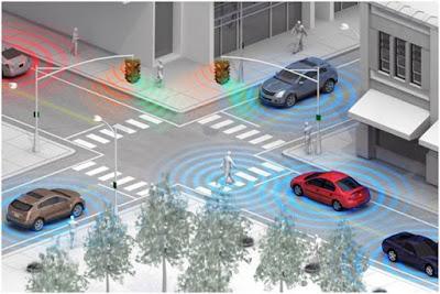 Mô hình xe tự lại Google trong tương lai