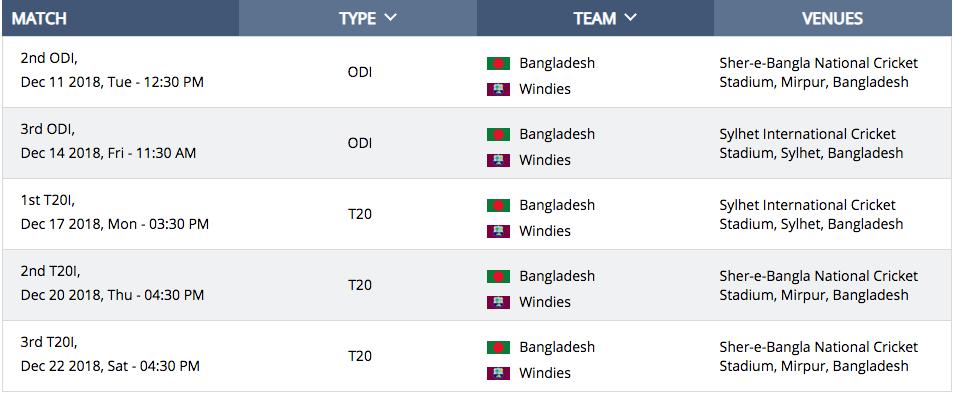 Bangladesh vs Windies
