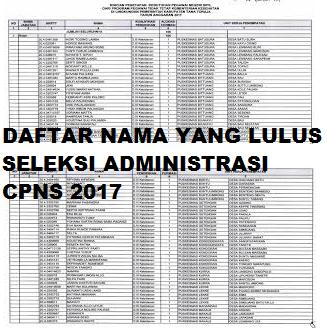 GAMBAR Daftar Nama Pelamar Yang Lolos Seleksi Administrasi CPNS 2017, Cek Disini