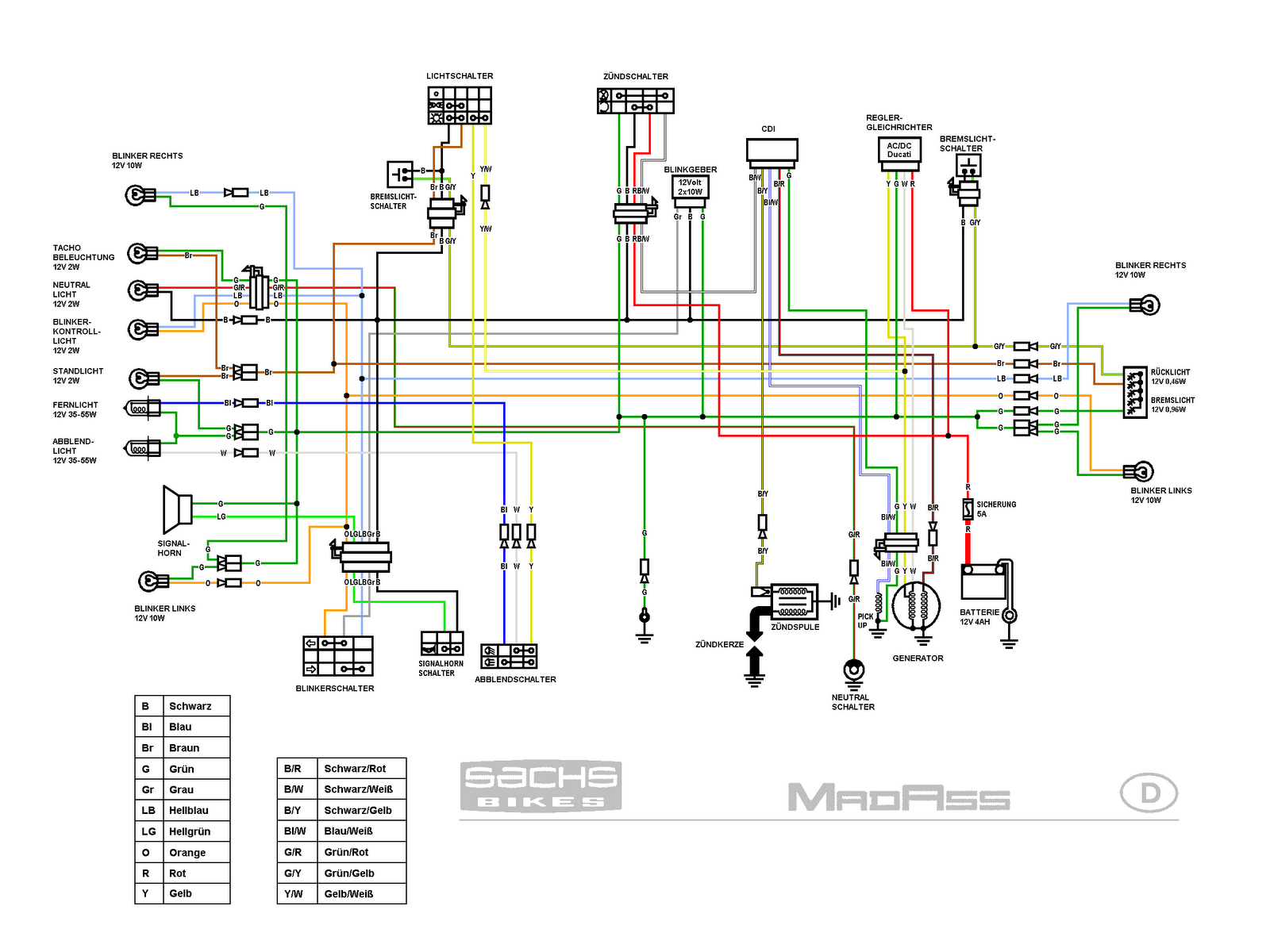 Dio 50 Wiring Diagram