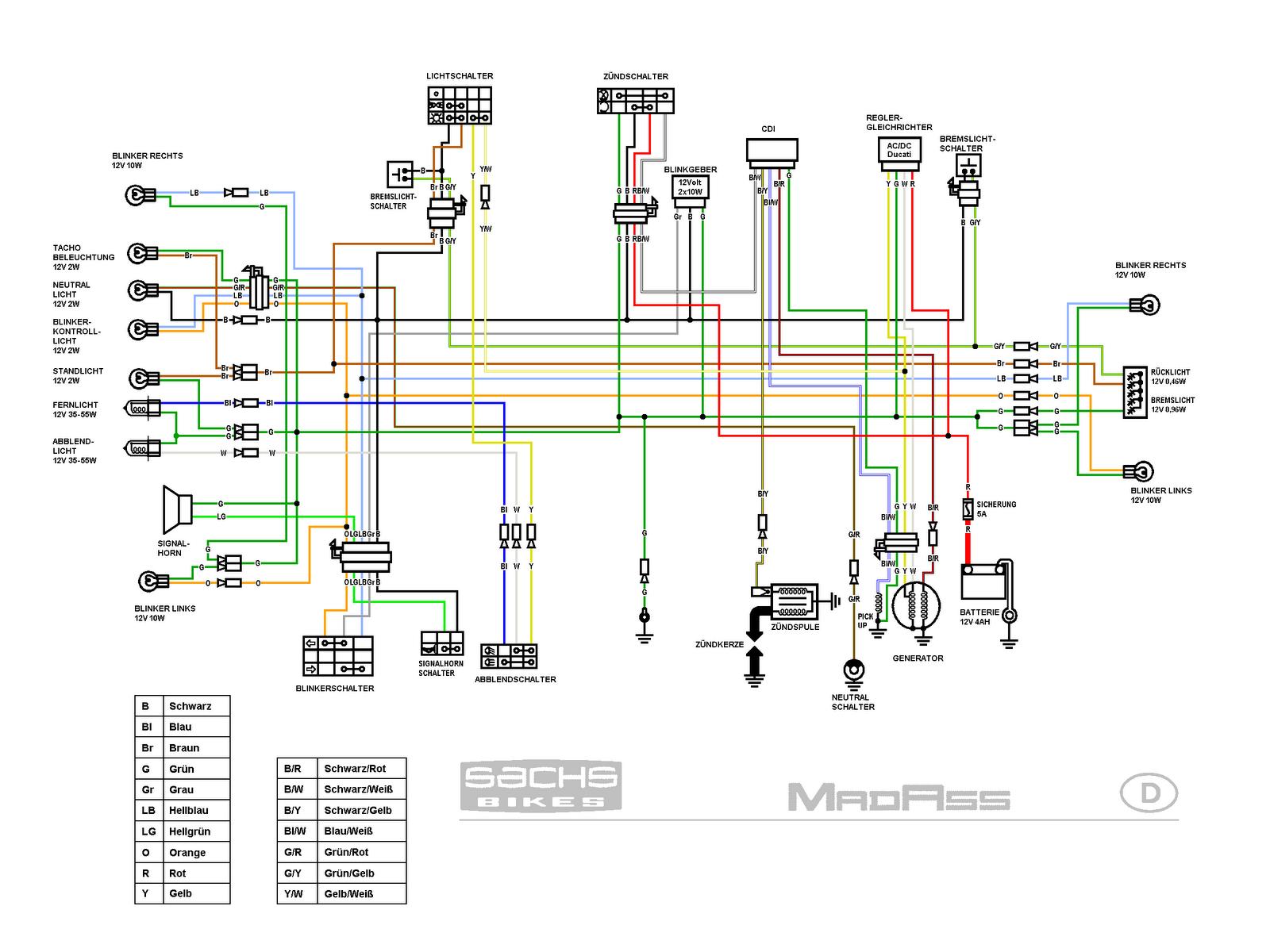 Engine wiring diagram yamaha mio thebuffalotruck