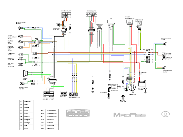 Honda wave r 100 wiring diagram