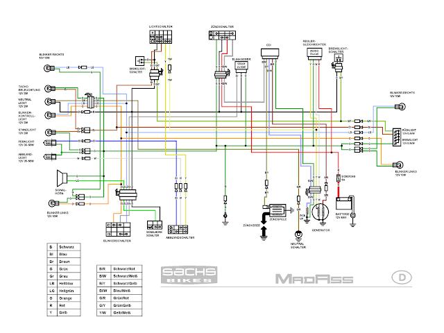 honda wave 110 wiring diagram - wiring diagram, Wiring diagram