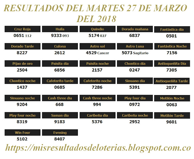 Resultados de las loterías de Colombia   Ganar chance   Resultado de la lotería   Loterias de hoy 27-03-2018